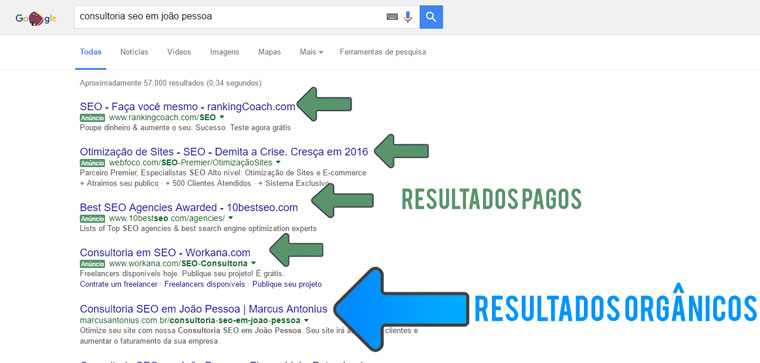resultados do google